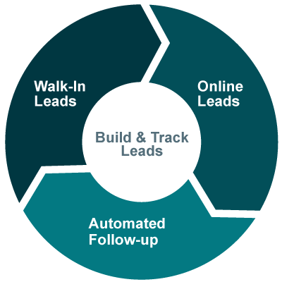 rental lead management. online lead management software