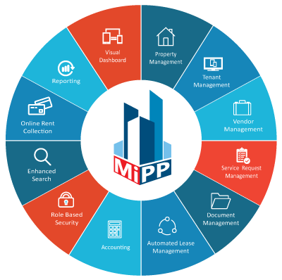 MiPP Features